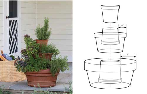 Tower Of Herbs Terracotta Tiered Planter - Clay Pot Crafts